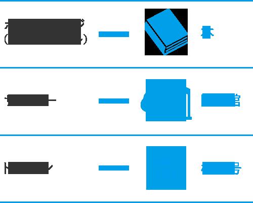 ホームページ(HTMLファイル)・・・本、サーバー・・・図書館、ドメイン・・・棚番号